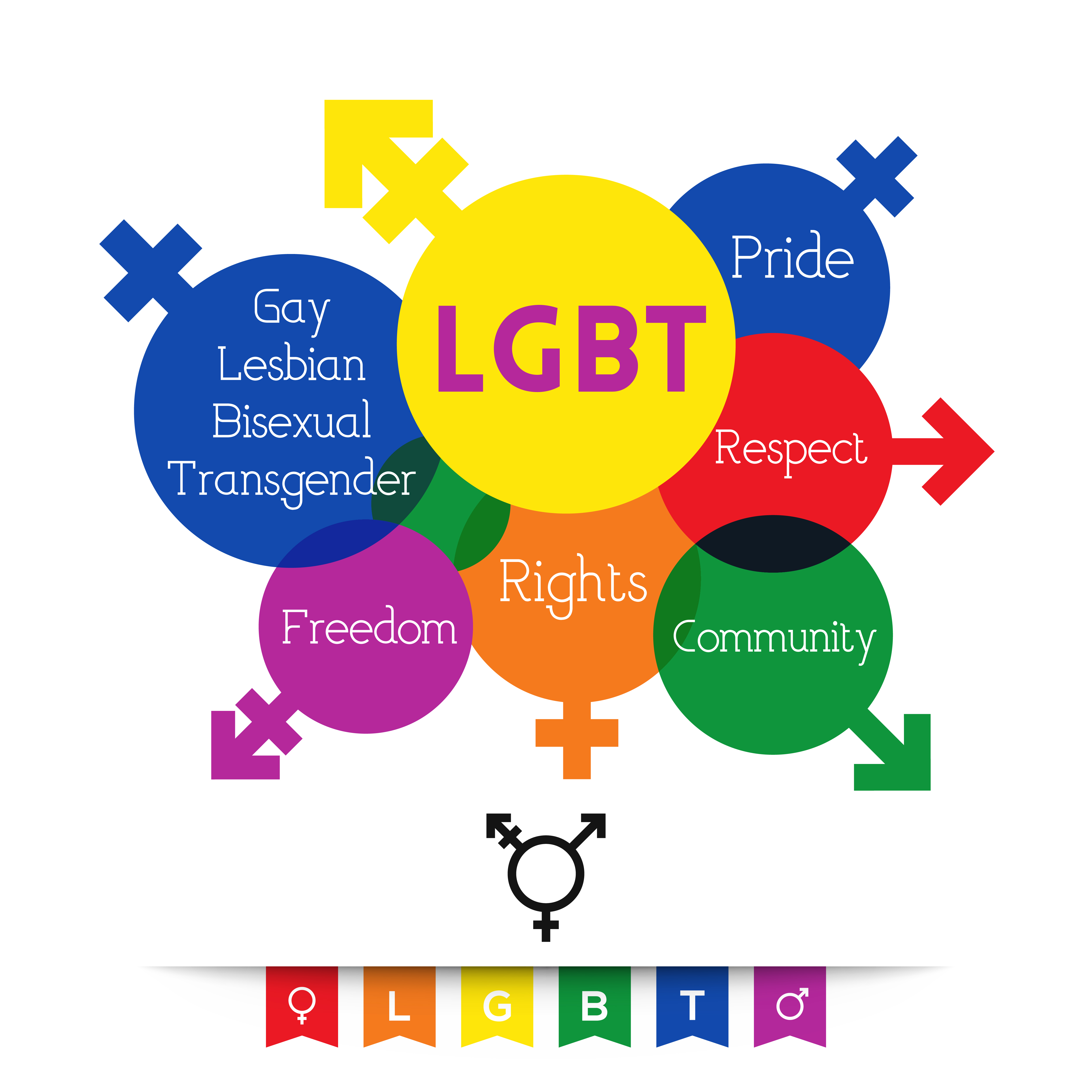 LGBT related words in tag cloud
